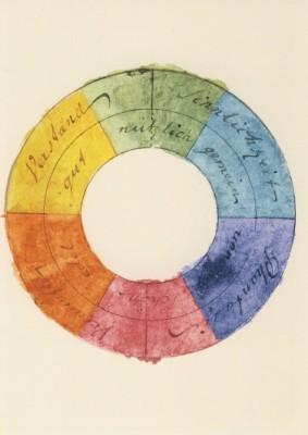 Goethe. Farbenkreis, 1809